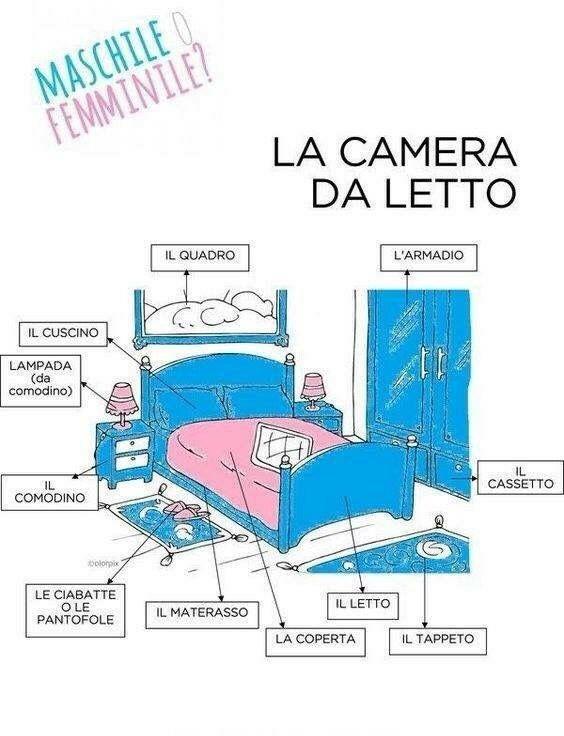 10 Idee Su Camera Da Letto Imparare L Italiano Vocabolario Italia