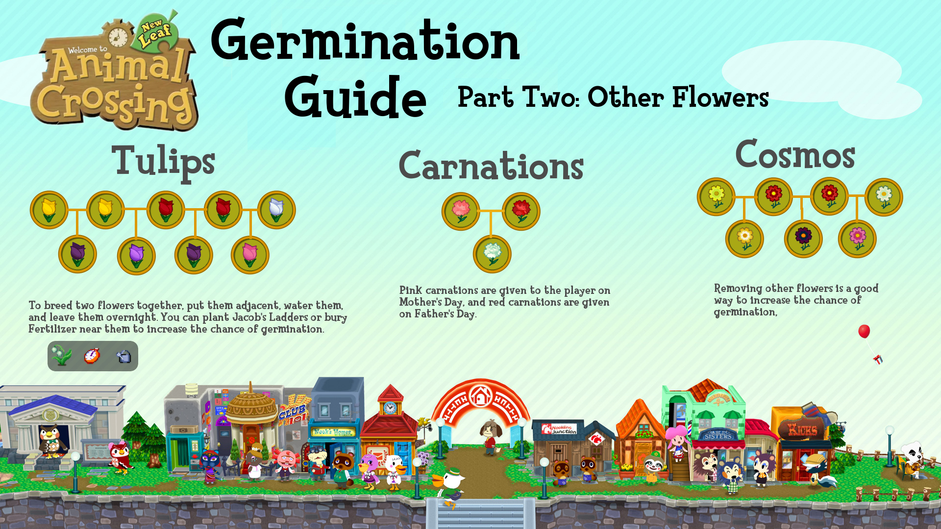 Germination Guide for other flowers Animal crossing game