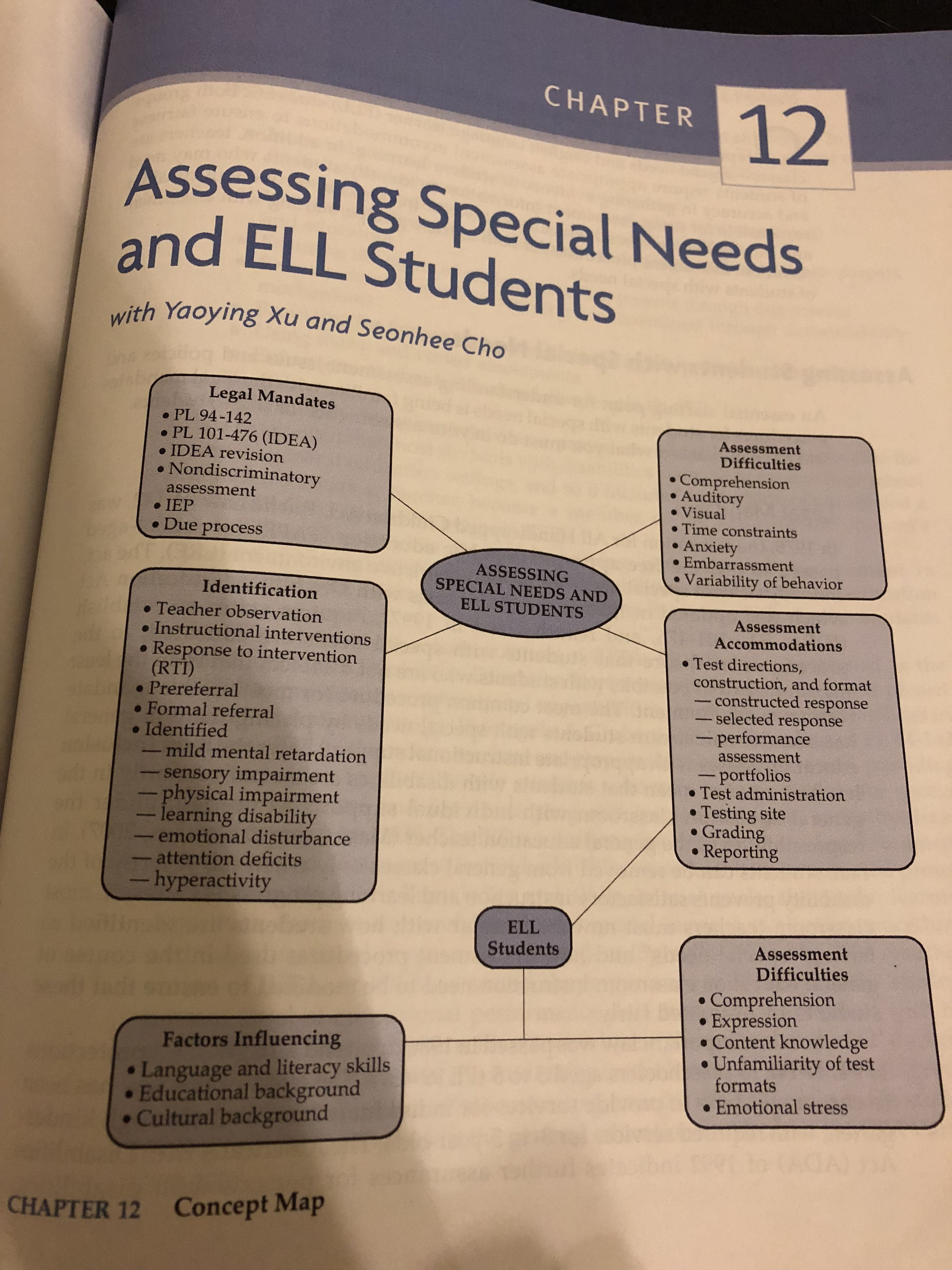 Stressed Out Students How Boarding >> Pin By Megan Blevins On Assessment Accommodation For Students