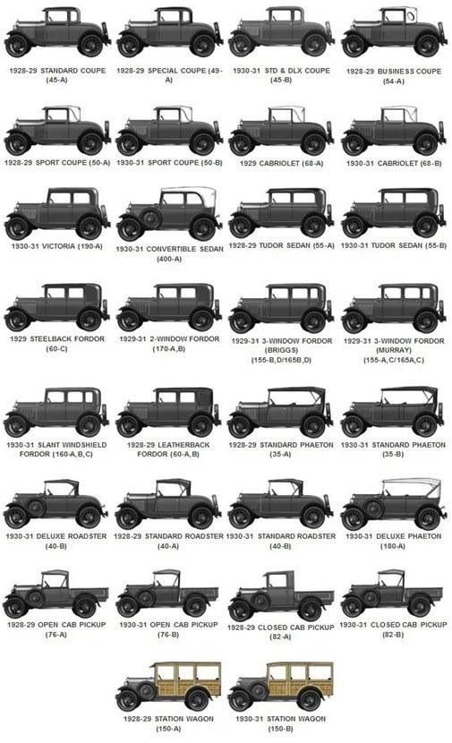 Vehicles Ford Model A Chart With Images Ford Models Classic