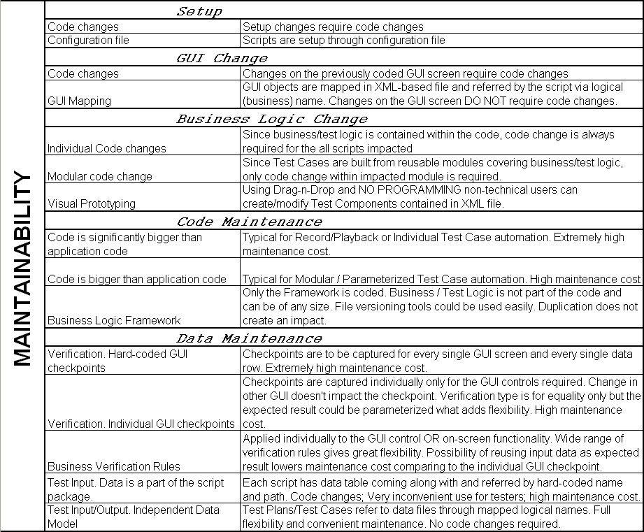Game Booster 3 Serial Working Tracengar Programing Software Script Sample Resume