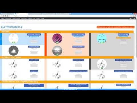 Toflip It Piattaforma Online Per Inserire Le Lezioni Della Classe