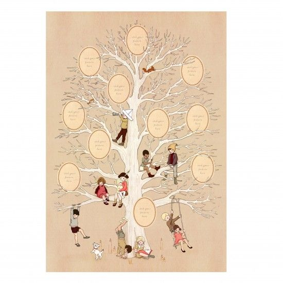 christmas gifts family tree poster ideas