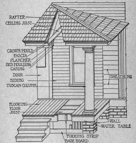 Porch Roof Framing Details - Bing images | Building in 2018 ...
