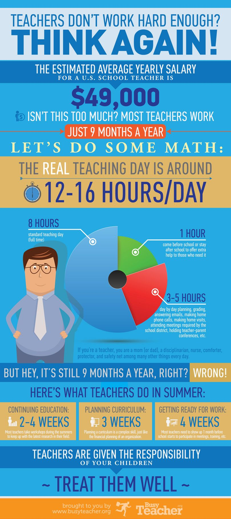 The Real Number Of Hours Teachers Work In One Eye Opening Graphic