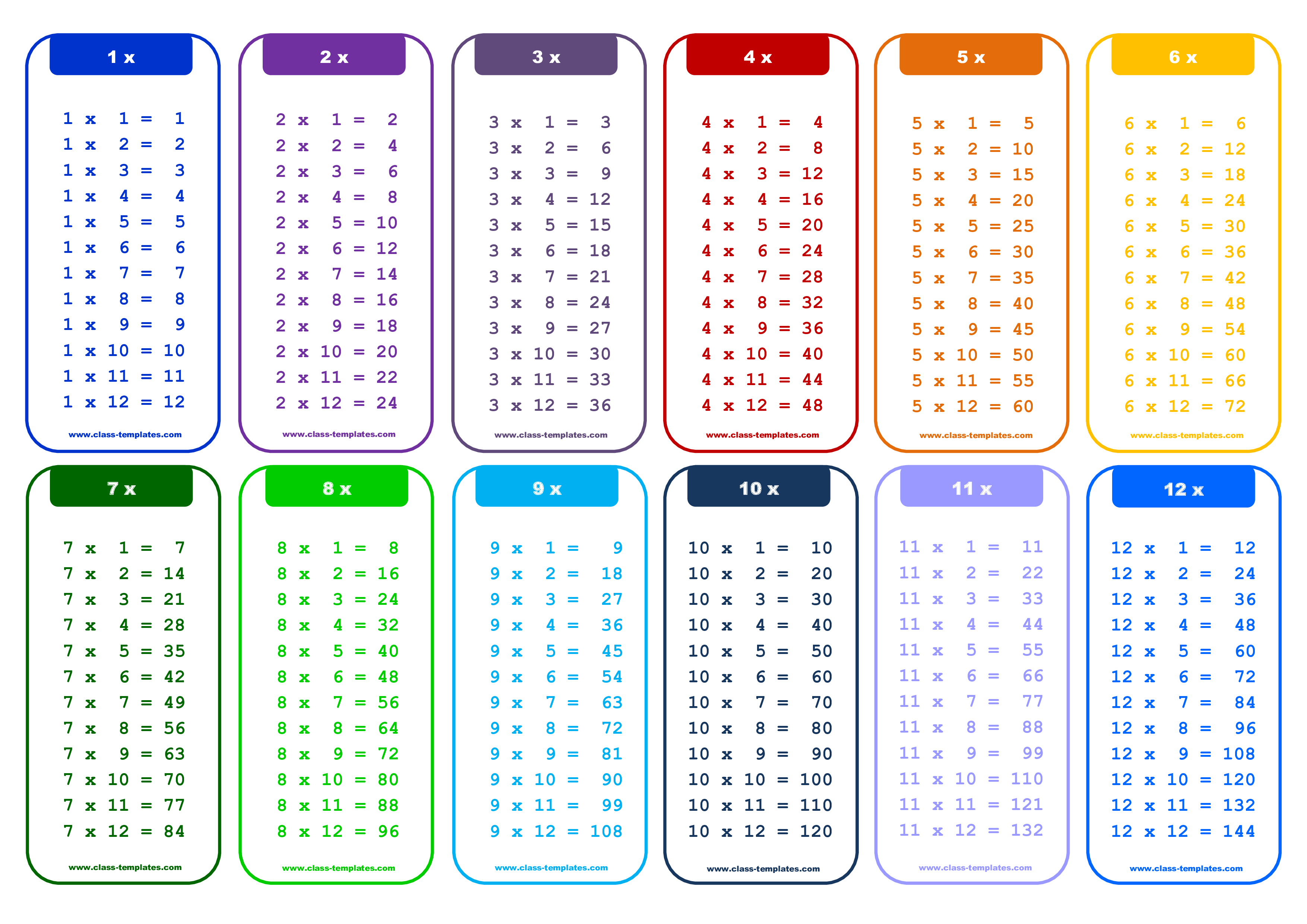 1 12 X Times Table Chart