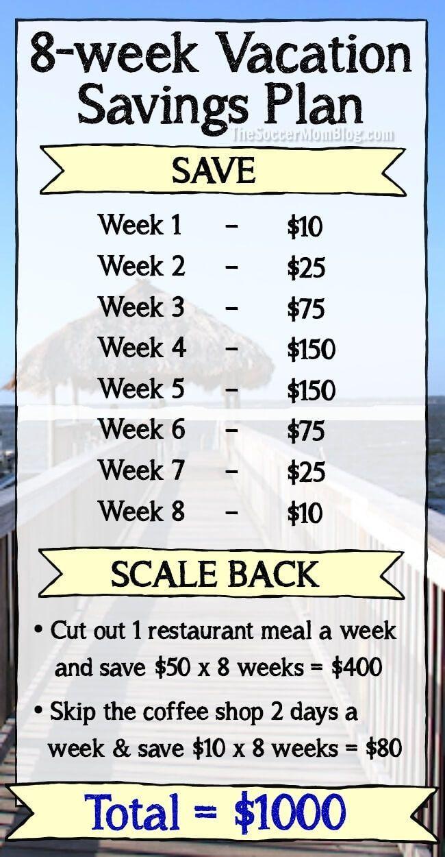8 Week Vacation Savings Plan to Save $1000 Fast   Savings ...