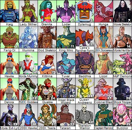 Dein Masters of the Universe Treffpunkt