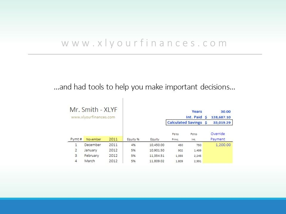 XLYourFinances is a Microsoft Excel Budget Template that simplifies