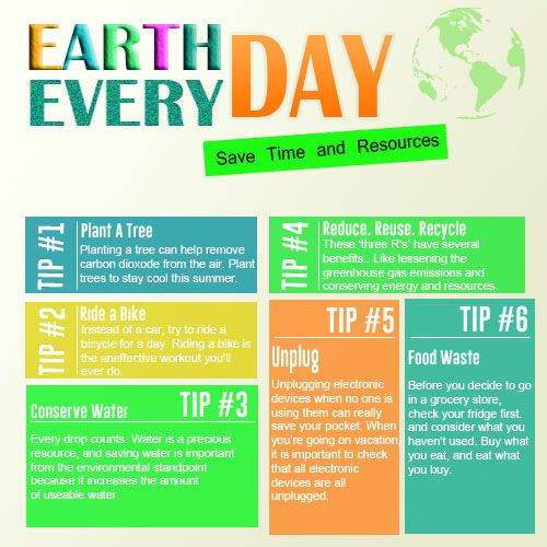 Earth Day tips