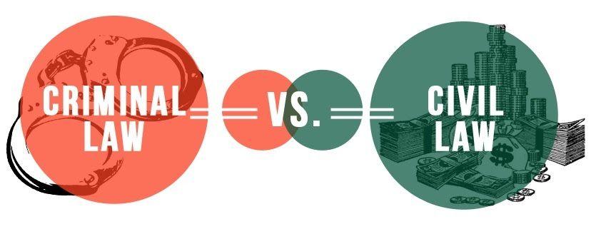 Understanding The Differences Between Criminal Court And Civil Court Criminal Law Criminal Civilization