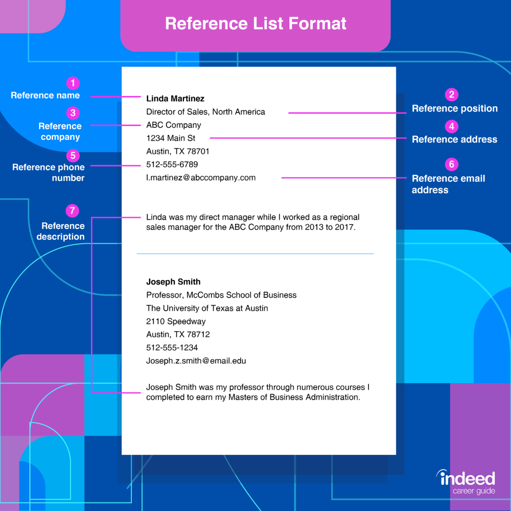 Should You Include References On A Resume Indeed Com Reference List Format Resume References Job Reference