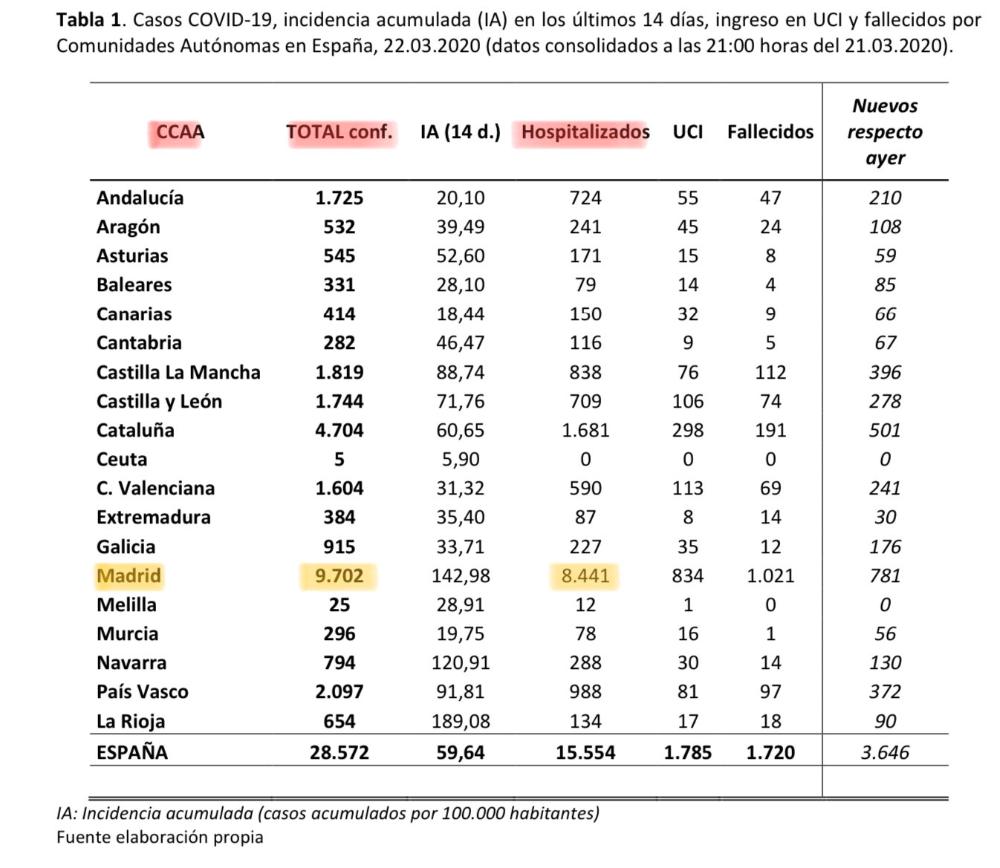 Daniel Rey Aldana on Twitter in 2020 Twitter, Periodic table
