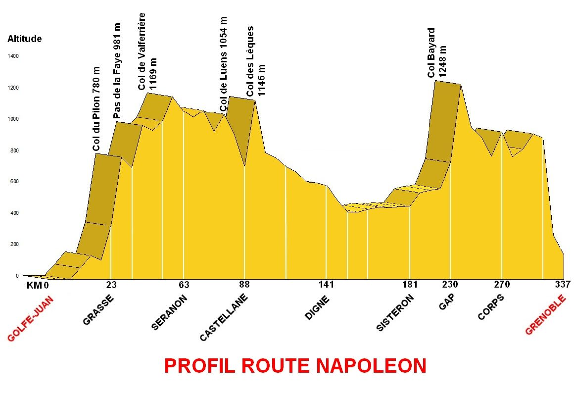 route napoleon google zoeken routes des france pinterest