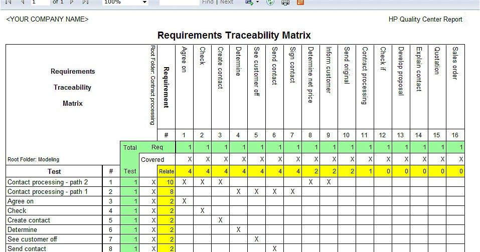 Requirements Traceability  Business Analysis