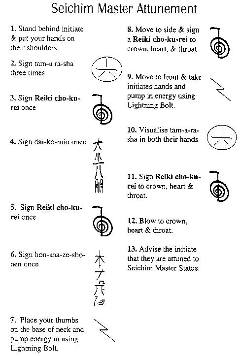 Google Reiki Reiki Symbols Symbols And Chakras
