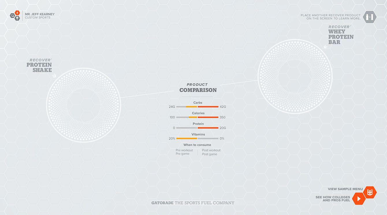 Gatorade - Interactive Brand Experience