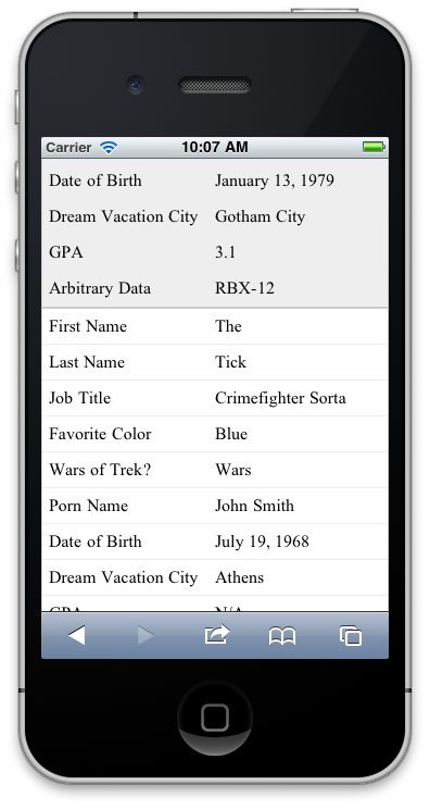 Chris Coyier S Idea For Responsively Displaying Data Tables