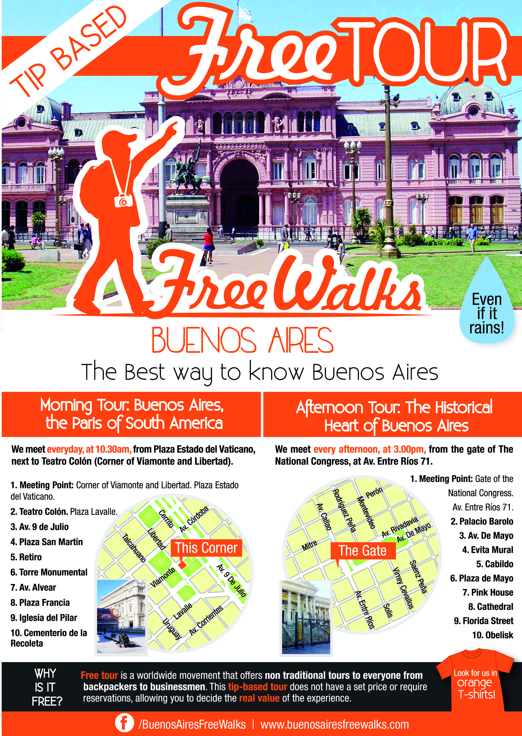 Poster Buenos Aires Free Walks