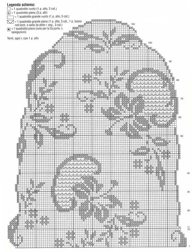 Schemi gratis da realizzare a filet punto croce maglia - Striscia uncinetto per tavolo ...