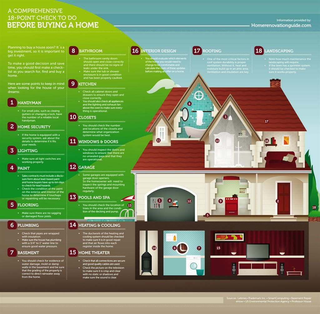 Best 25 home buying ideas on pinterest home buying tips for Tips before buying a house