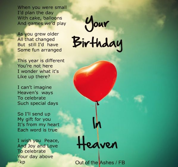Sad Happy Birthday In Heaven Images For Close Frineds | Happy