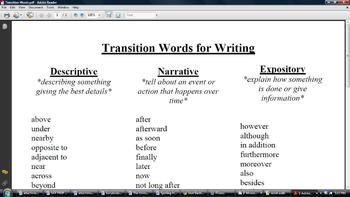 Transitions Take Us Places Words List Transition Words