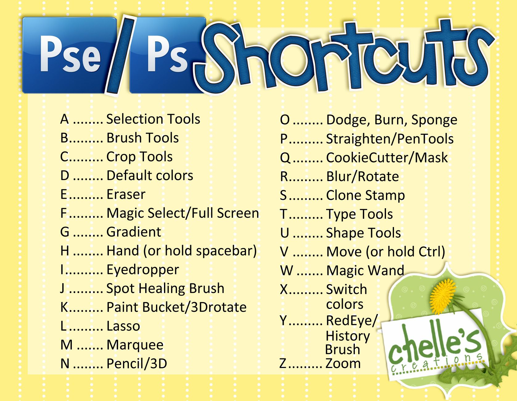Chelles creations photoshop photoshop elements shortcuts chelles creations photoshop photoshop elements shortcuts chelles creations baditri Images