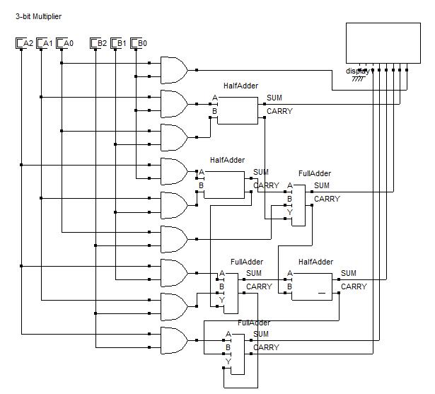 Digital logic circuit of a 3-bit multiplier using logic ... on 2 bit multiplier, 4 bit multiplier, money multiplier, 3 bit multiplier,