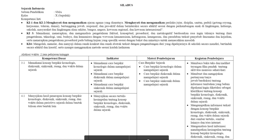 Silabus Sejarah Indonesia Kelas X Kurikulum 2013 Revisi 2020 Kurikulum Sejarah Matematika Sma