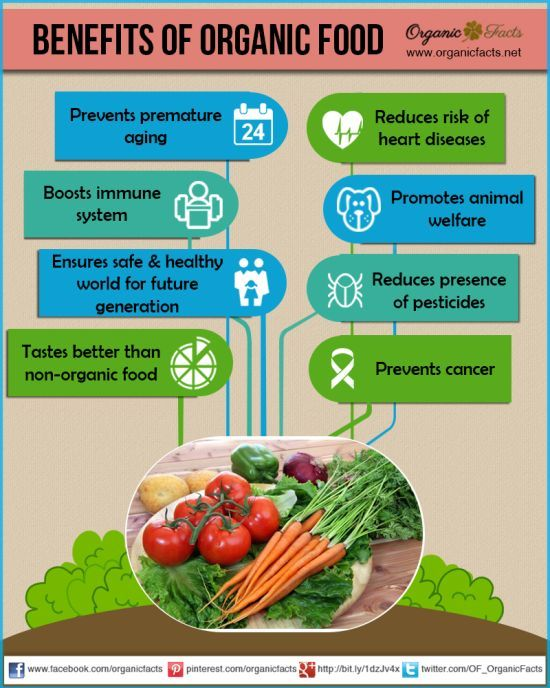 How Is Organic Food Healthier Than Conventional Food
