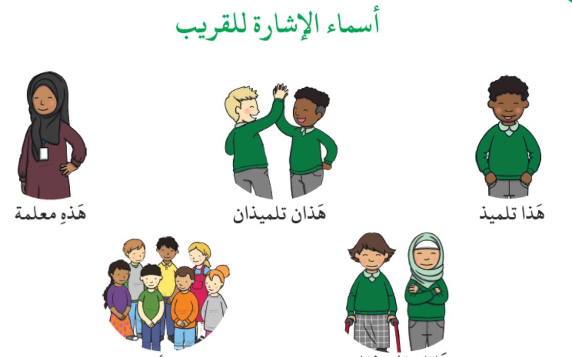بطاقة ملونة باسماء الاشارة للقريب للصف الثاني مادة اللغة العربية School Comics