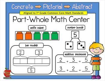 Guide Students Through The Concrete Pictorial And Abstract Stages Of Mathematical Thinking With This Hands On Part Wh Math Centers Addition Math Centers Math