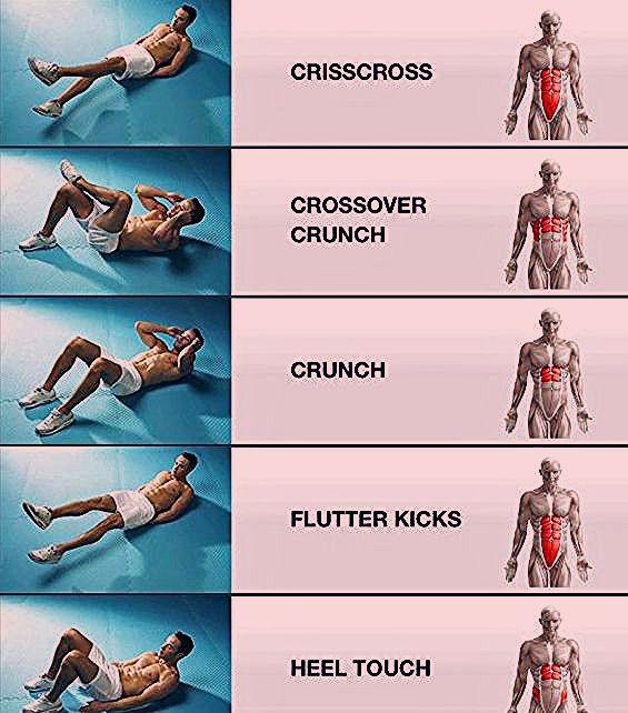 Photo of 5 Übungen zum Anspannen verschiedener Muskeln im Magen – Fitness und Ernährung