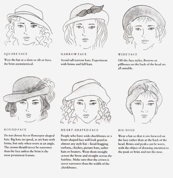All About Hat Shapes And Faces Fascinator Kitten Ears Hats Vintage