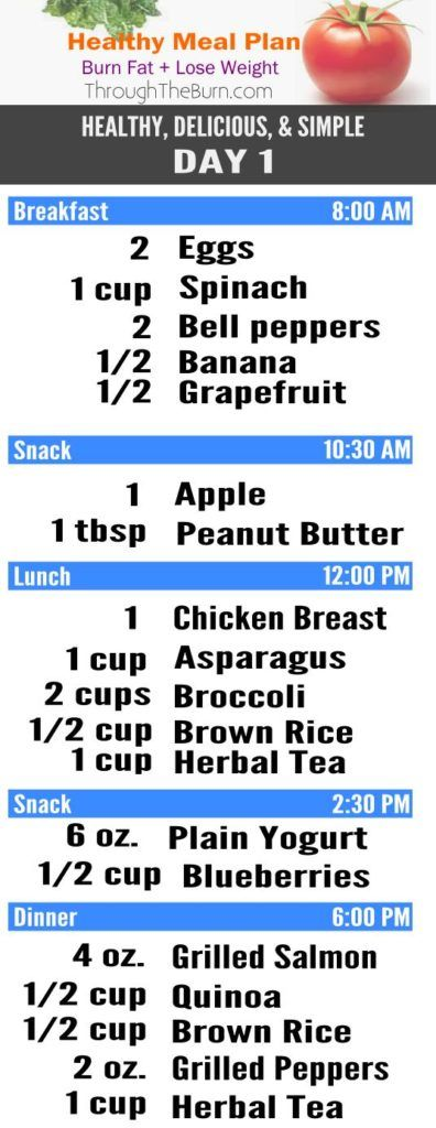 Healthy Meal Plan Lose Weight Burn Fat Healthly Food