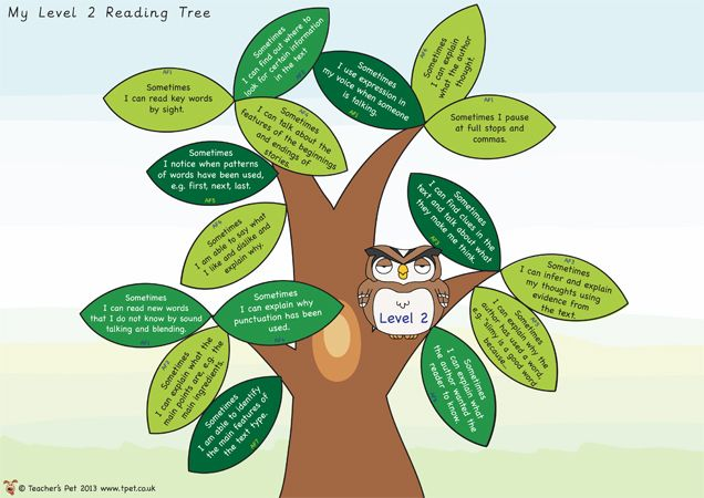 Level 2 Reading tree   Year 2   Pinterest   Classroom displays and ...