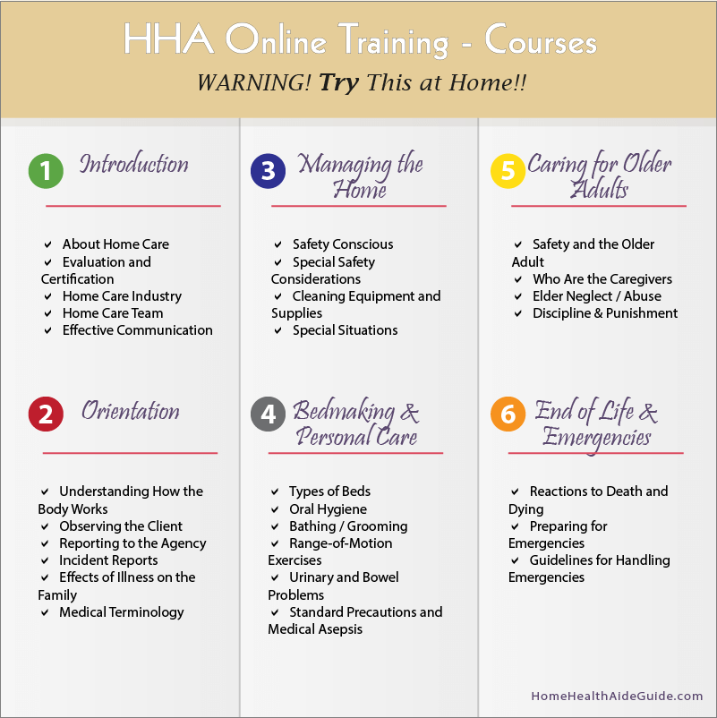 Is HHA Training Online More Wasted Cash? FREE Download