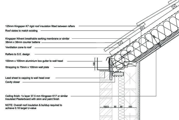 10b17b64e84a803545a07996c956da92 Jpg 736 494 Pixels Slate Roof Roof Detail Roof Architecture