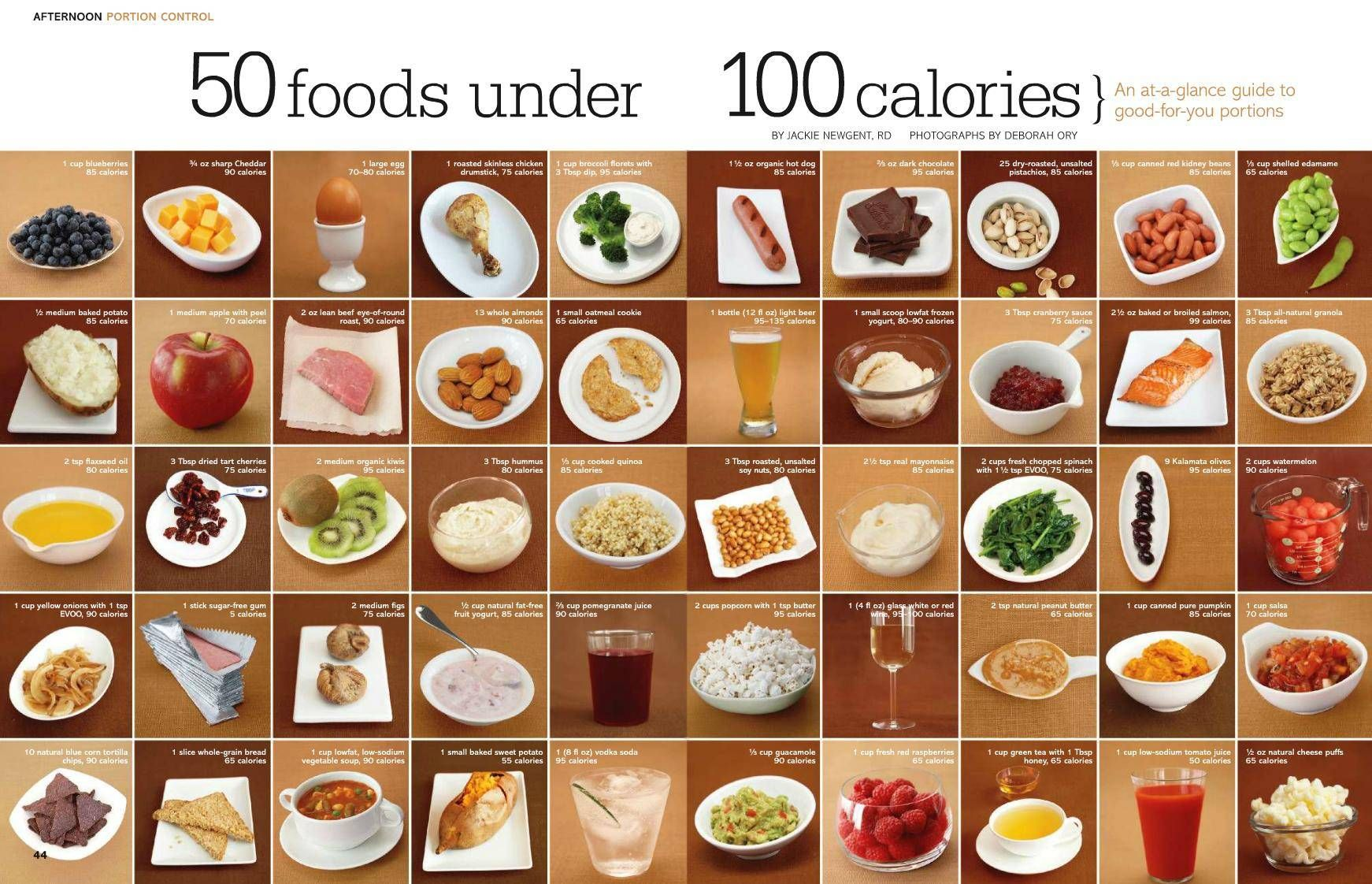 Will only drinking protein shakes make you lose weight image 10