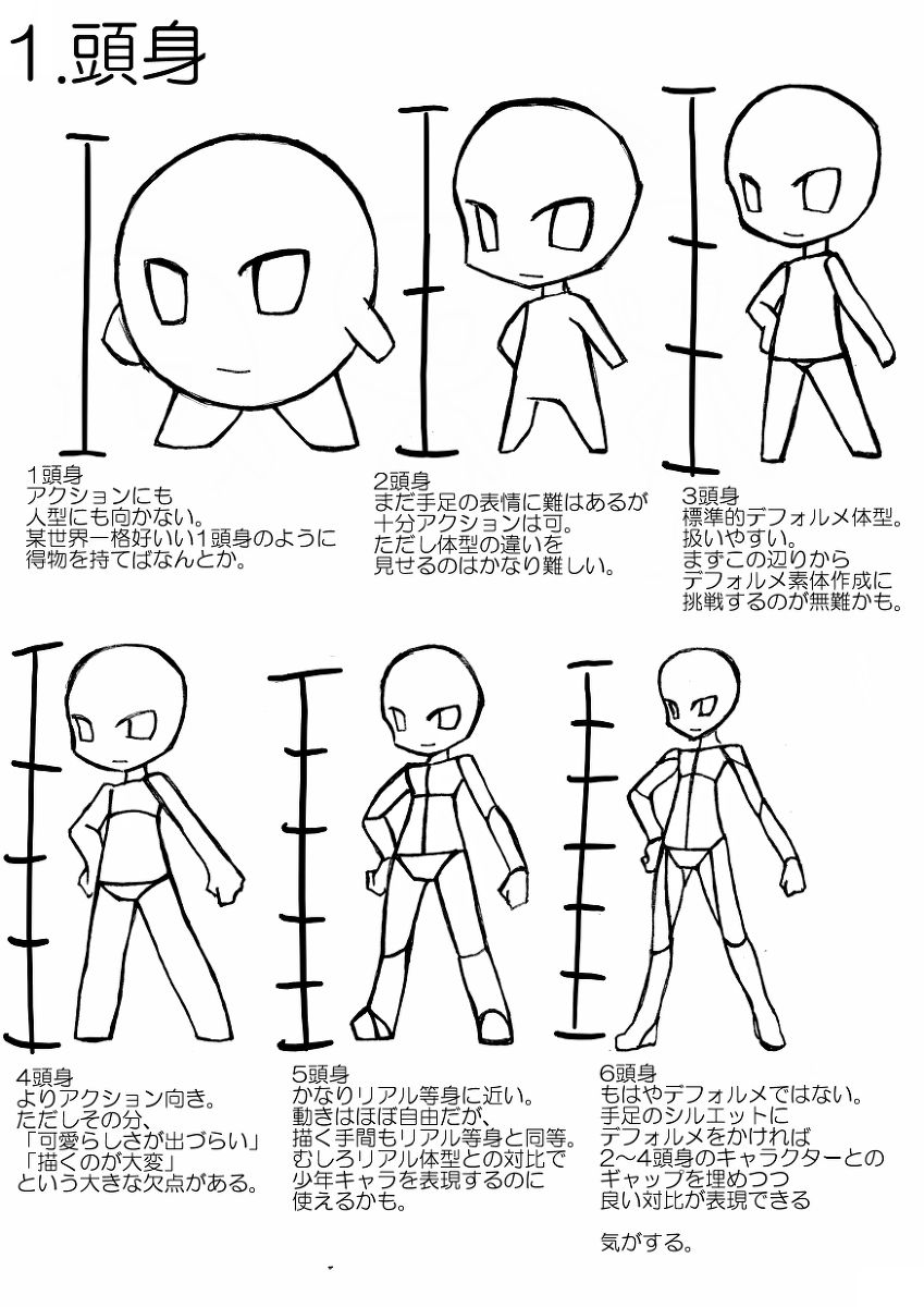 épinglé Par Lapis Tan Sur Comic How To イラスト イラスト描き方 Et