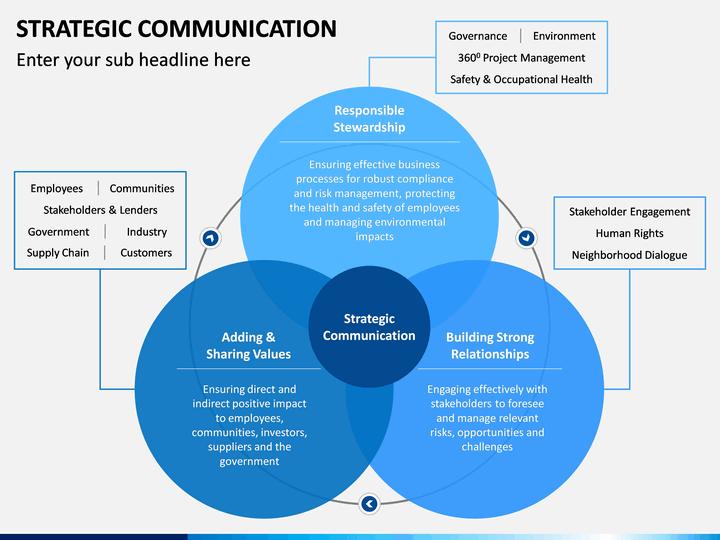 Strategic Communication Strategic Planning Template Communications Strategy Strategy Infographic