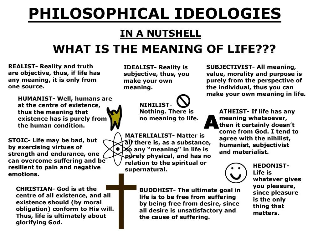 Philosophy Pics Google Search School Of Philosophy Meaning Of