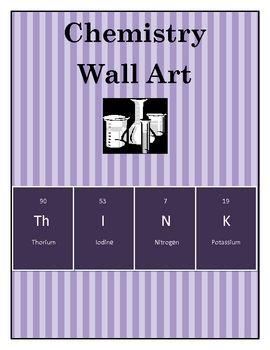 This is a play on the symbols from the periodic table of the this is a play on the symbols from the periodic table of the elements using the symbols for thorium iodine nitrogen and potassium you can crea urtaz Choice Image