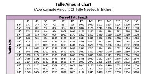 These Tutu Size Charts Are Based On Estimates And Should Only Be