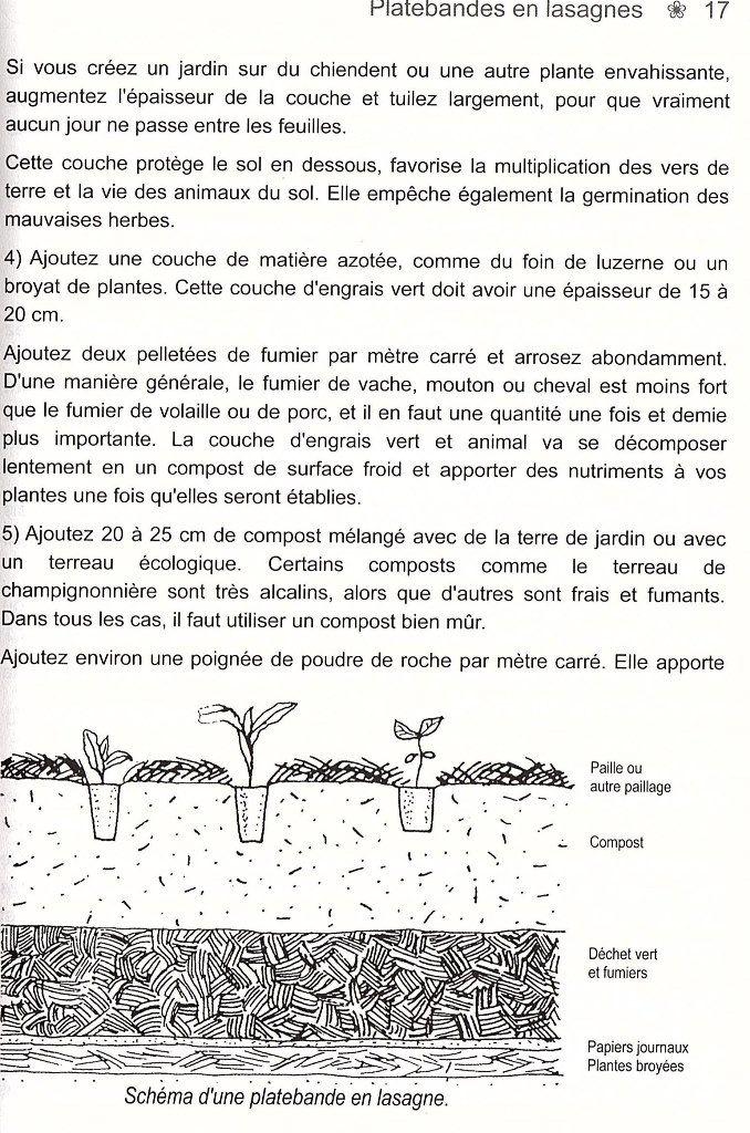 Lasagne PPPjpg jardin Pinterest Lasagne and Permaculture - Ou Trouver De La Terre De Jardin