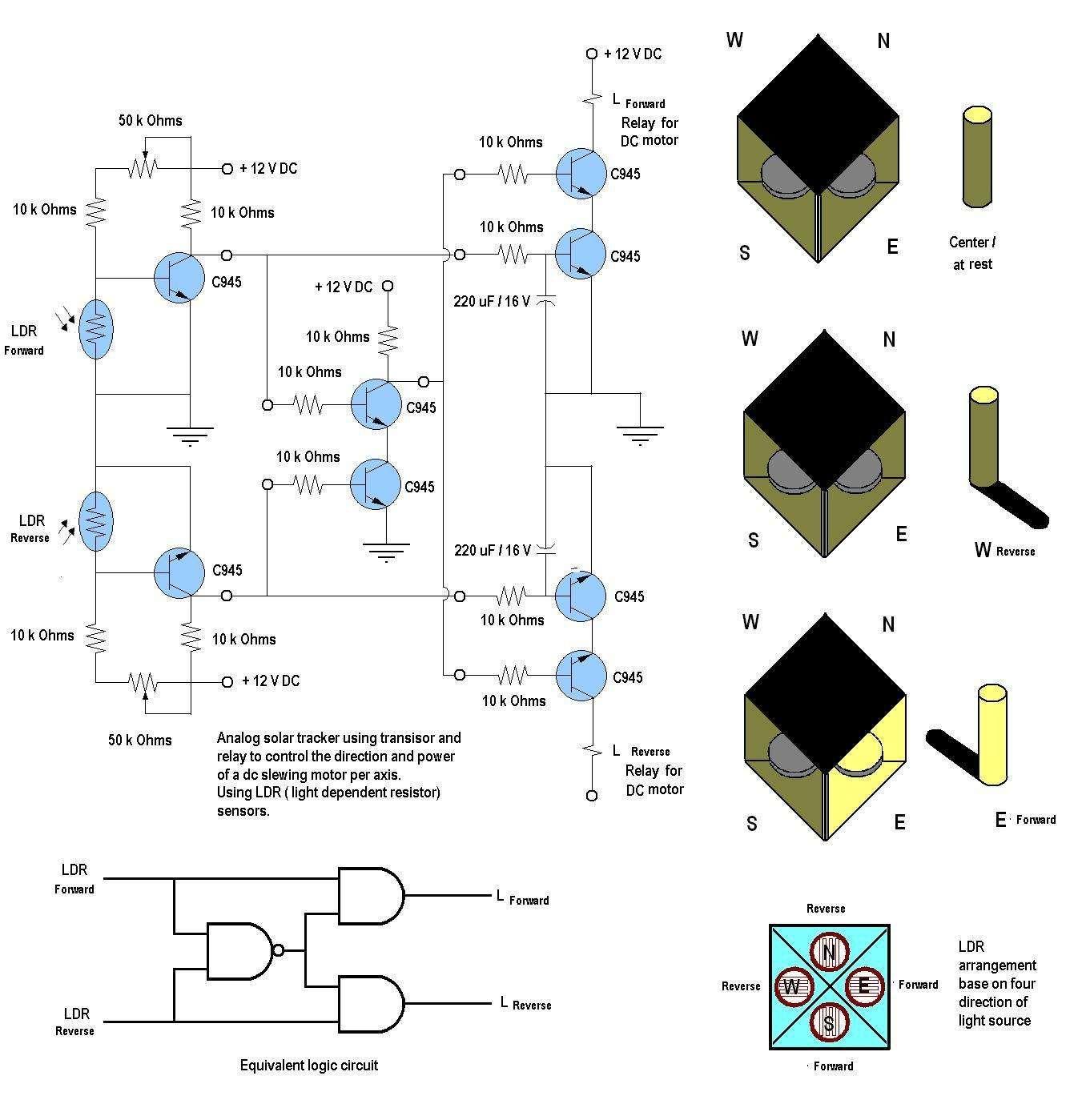 Analog Solar Tracker Solar Tracker Solar Panels Solar Energy