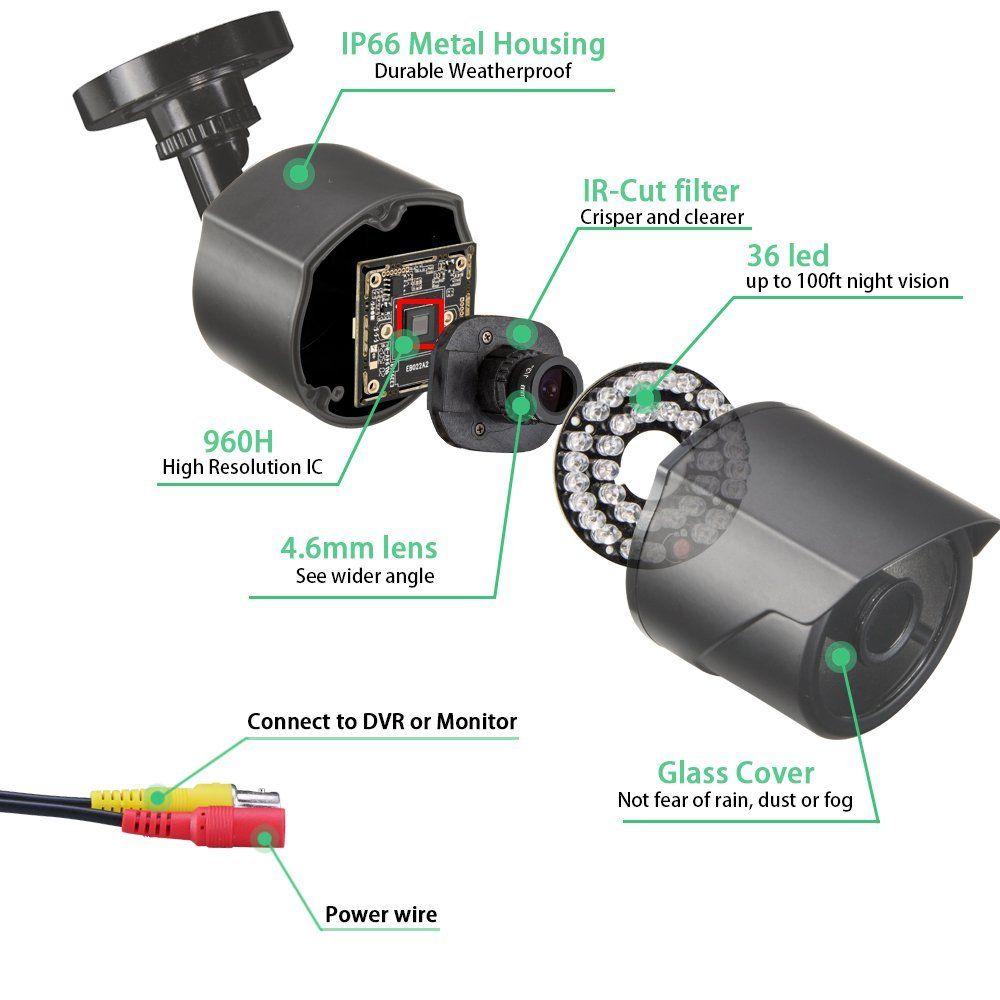 What Are Cctv Cameras Made Of Velacctv Blog Cctv Camera Installation Cctv Security Systems Security Cameras For Home