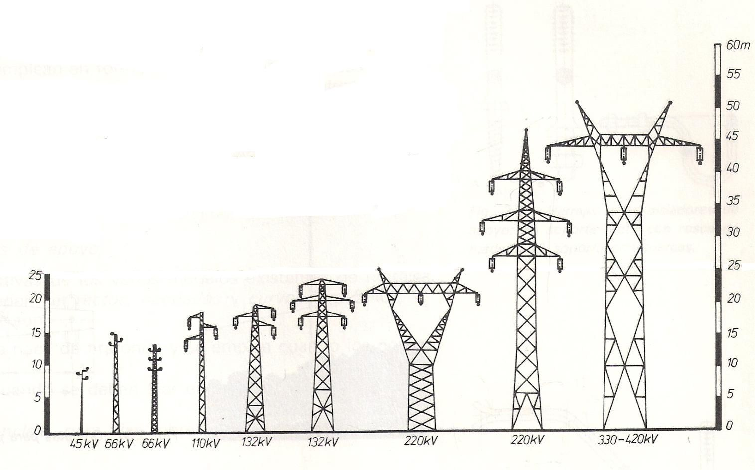 Torredealtatension Electronic Transmission Tower Solar Power