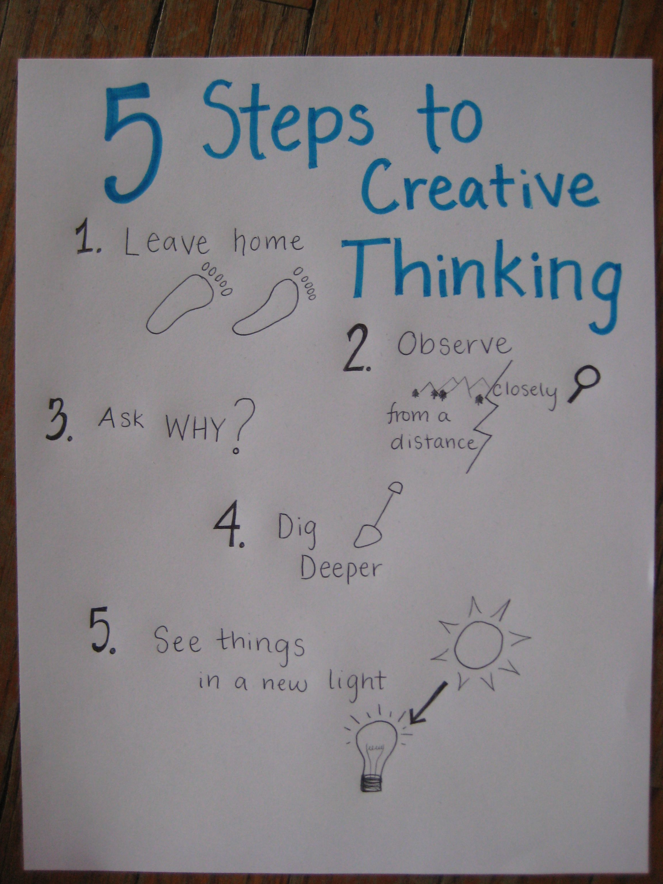 5 Steps to Creative Thinking